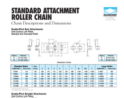 diamond-chain-standard-chain-description-and-dimensions-1
