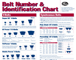 gates-belt-number-and-identification-chart