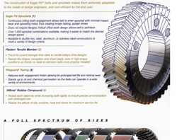 goodyear-eagle-pd