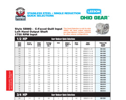 leeson-gear-reducer-selection-guide-1