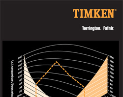 timken-lubrication-guide-1